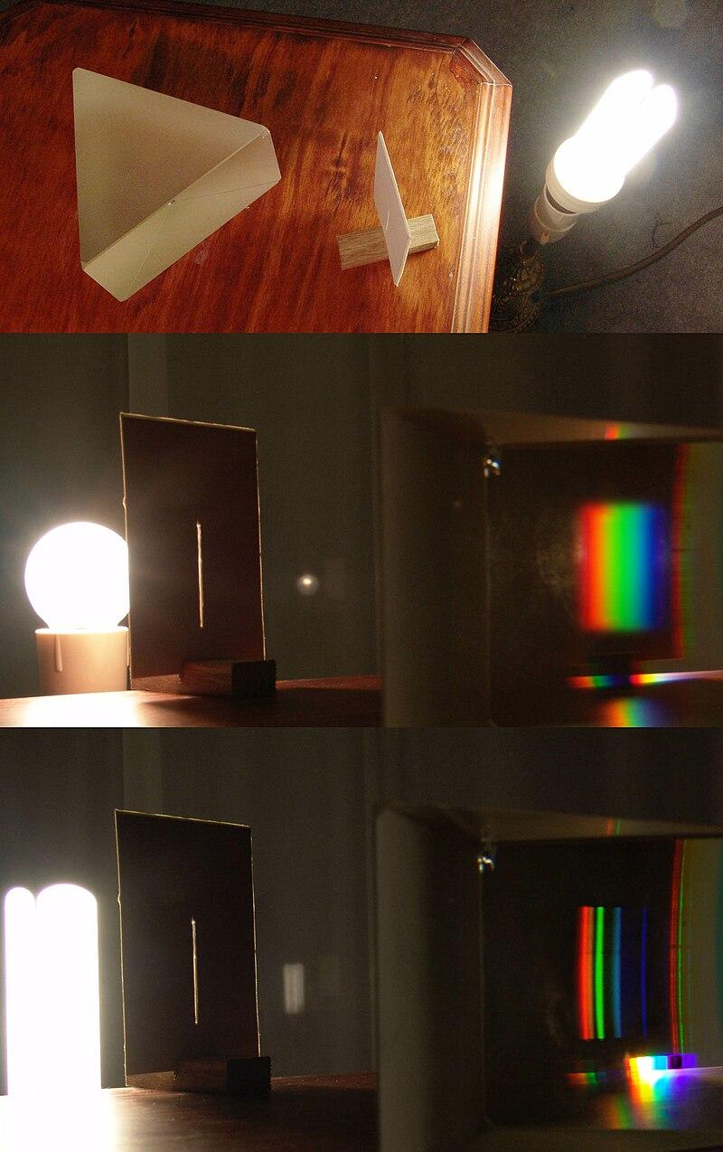 Simple spectroscope.jpg