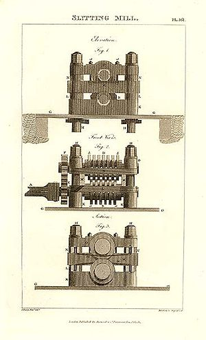 Slitting mill - Slitting mill, 1813