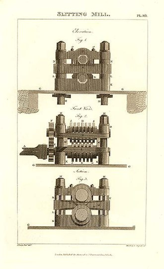 Rolling (metalworking) - Slitting mill, 1813.