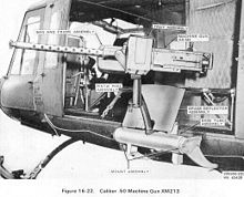 U.S. helicopter armament subsystems - Wikipedia