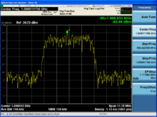Frequency spectrum analyzer online dating