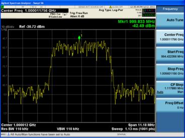 analyseur de spectre audio