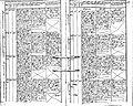 Subačiaus RKB 1832-1838 krikšto metrikų knyga 103.jpg