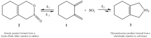 Cheletropic reaction - Reaction of 1,2-dimethylidenecyclohexane with SO2 gives a sultine through a hetero-Diels-Alder reaction under kinetic control or a sulfolene through a cheletropic reaction under thermodynamic control