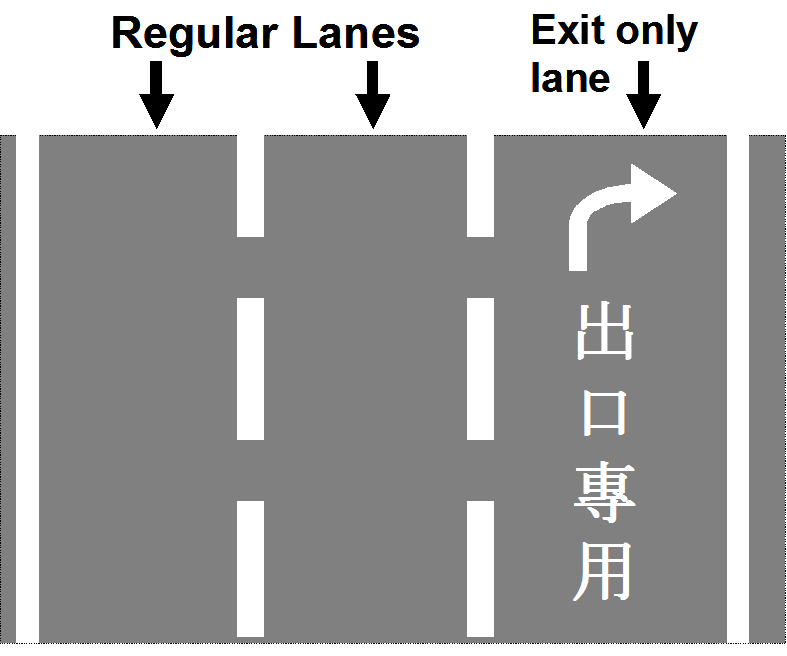 Taiwan Freeway Exit Only Road Diagram