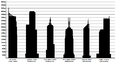Tallest buildings in australia.PNG