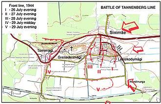 Battle of Tannenberg Line - Front line positions