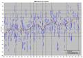Temperaturreihe Deutschland, Januar.PNG