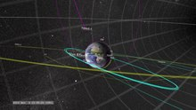 File:The 2013 Earth-Orbiting Heliophysics Fleet.ogv