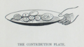 The Tribune Primer - The Contribution Plate.png