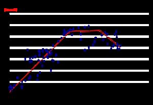 Fundamentals of Transportation/Traffic Flow - Wikibooks, open ...