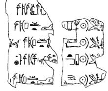 Sihathor's name on the Turin canon (second row from bottom)