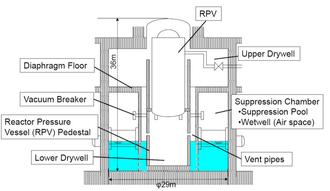 Boiling water reactor - Wikipedia