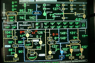 Virginia-class submarine - Virginia-class diesel generator control panel