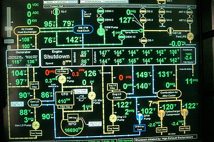 Virginia-class submarine - Wikiwand