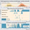 Växthusgasernas inverkan på strålningen.png