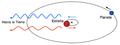 Velocidad radial deteccion exoplanetas.png