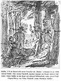Viktor Heideloff, Schiller, 1778 im Bopserwald seinen Freunden die Räuber vorlesend.jpg