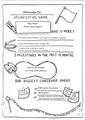 Wikimedia Conference 2016 Organizational Profile Wikimedia DC.pdf
