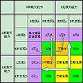 刘慈欣黑暗森林理论示意图.JPG