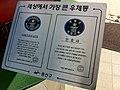 광주 광산구 수완동 호수공원 가장 큰 우체통 ^1 기네스 - panoramio.jpg