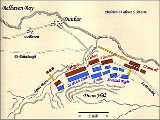 Battle of Dunbar (1650) - Dispositions at the battle of Dunbar