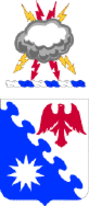 1st Aviation Regiment (United States) - Coat of arms