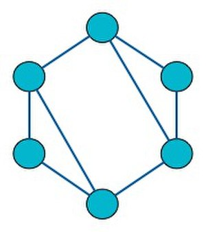 K-edge-connected graph - A 2-edge-connected graph