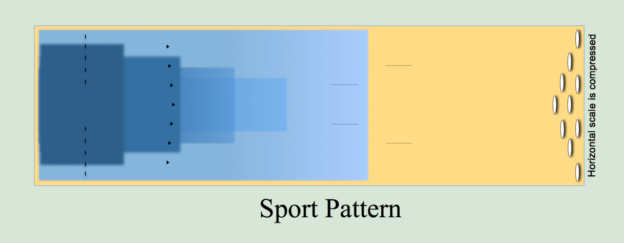 file:20190112 sport pattern - oil pattern on bowling lane png