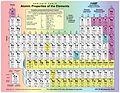 203 Periodic Table-02.jpg