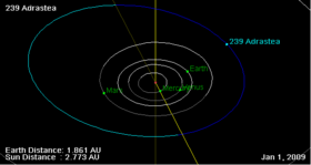 239 Adrastea orbit on 01 Jan 2009.png