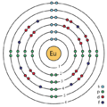 63 europium (Eu) enhanced Bohr model.png