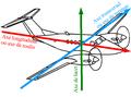 Aéronef (Beech bimoteur) et ses axes.png