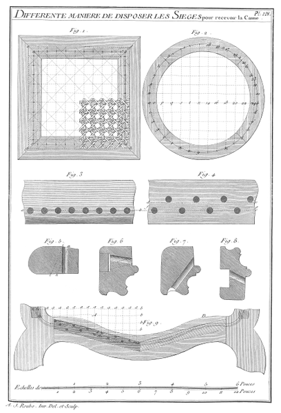 File:A-J Roubo - L'Art du Menuisier - Planche 228.png