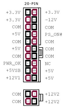 ATX - Wikipedia Dc Power Jack Wiring Diagram on