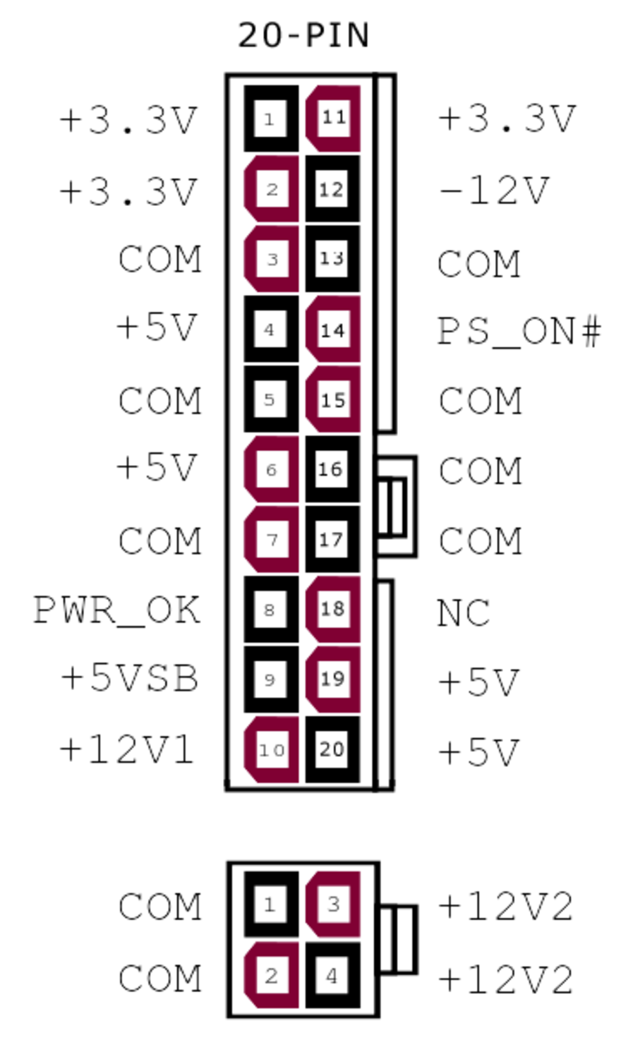 Ungewöhnlich Stromversorgung Atx Pinbelegung Galerie - Schaltplan ...