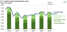 Gasoline and diesel usage and pricing - Wikipedia