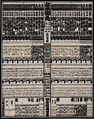 Glossary of sumo terms - Banzuke for Jan 2012 tournament