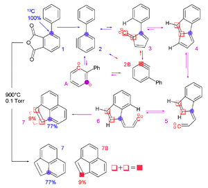 For example, the use of a carbon-13 label was used to determine the mechanism in the above proposed 1,2- to 1,3-didehydrobenzene conversion of the phenyl substituted aryne precursor 1 to acenaphthylene, reference: A m-Benzyne to o-Benzyne Conversion Through a 1,2-Shift of a Phenyl Group. Blake, M. E.; Bartlett, K. L.; Jones, M. Jr. J. Am. Chem. Soc. 2003, 125, 6485. doi:[http://dx.doi.org/10.1021%2Fja0213672 10.1021/ja0213672