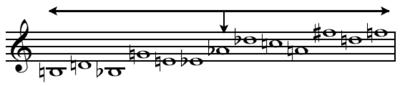 Luciano Berio - Nones / Allelujah II / Concerto For Two Pianos
