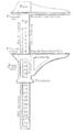 Bertillon - Identification anthropométrique (1893) 250 n&b.png