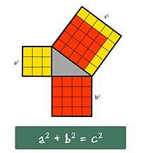Bewijs stelling van Pythagoras.jpg