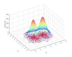 Kernel density estimate with diagonal bandwidth for synthetic normal mixture data.