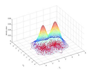 Diagram explaining mathematics of density esti...