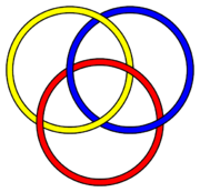 حلقه های Borromean