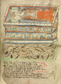 British Library Additional 37049 32v Lady in Tomb.png