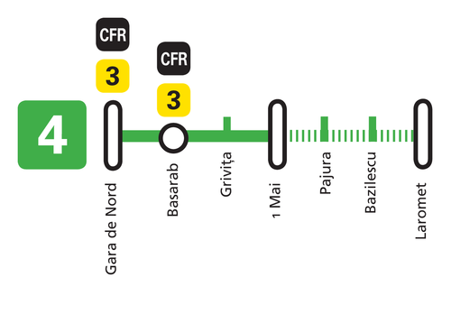 Bucharest Metro Line 4.png