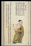C19 Chinese MS moxibustion point chart; Quchi Wellcome L0039490.jpg