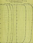 Calibration of pitot tubes (1904) (14784724432).jpg