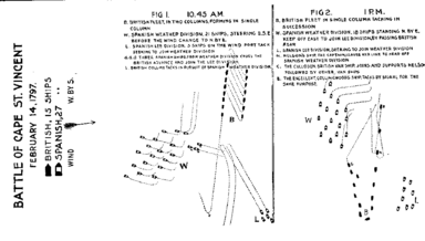 Cape st vincent battle plan